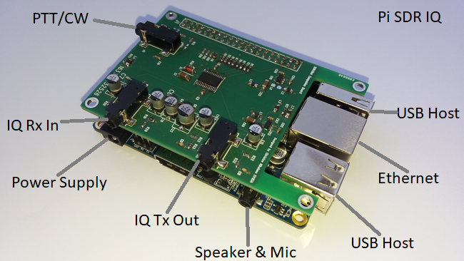 Pi SDR IQ Connections